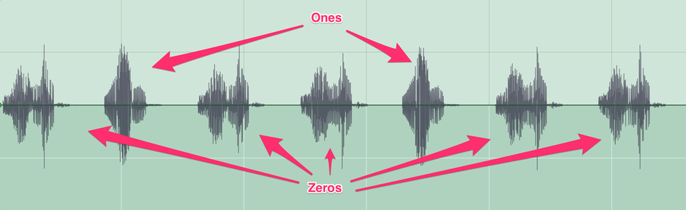 L1 Sound Wave